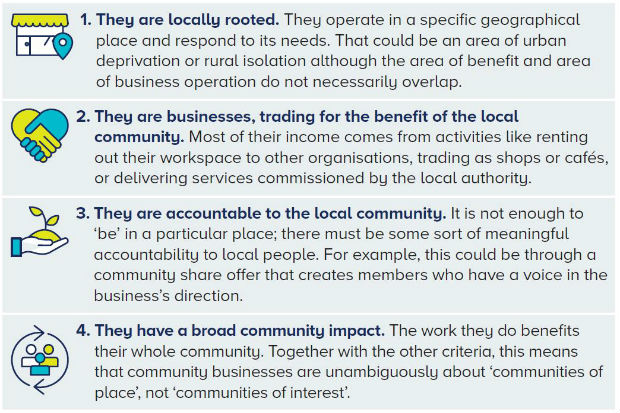 description of community business